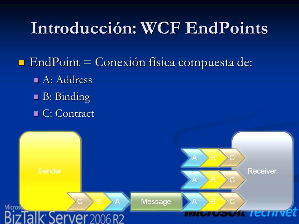 Introducción: WCF EndPoints