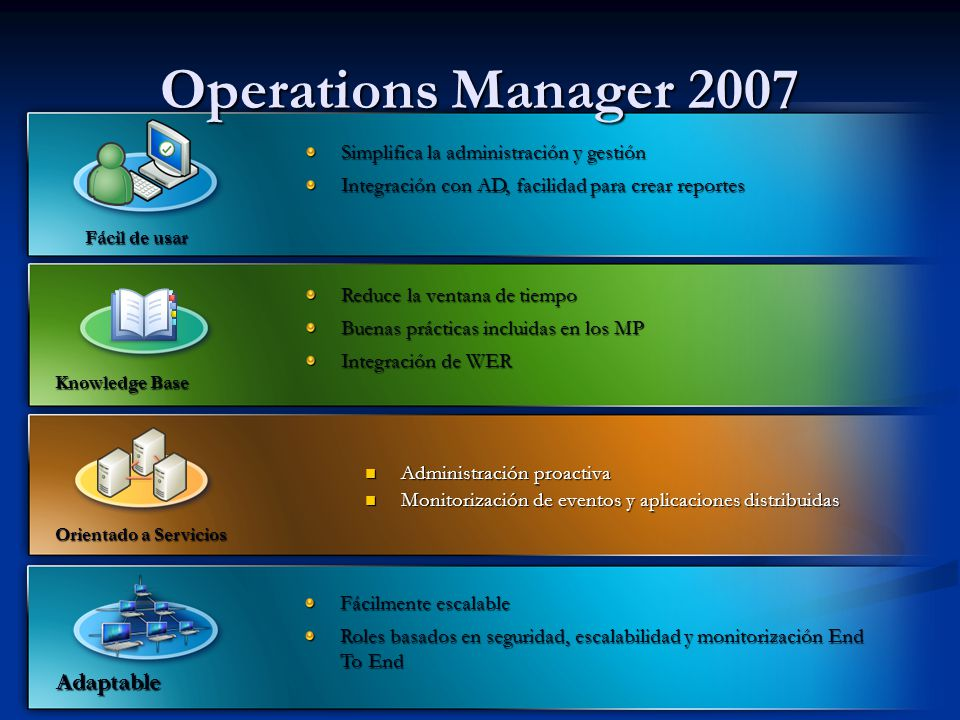 Operations Manager 2007 Fácil de usar Knowledge Base