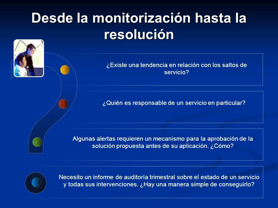 Desde la monitorización hasta la resolución