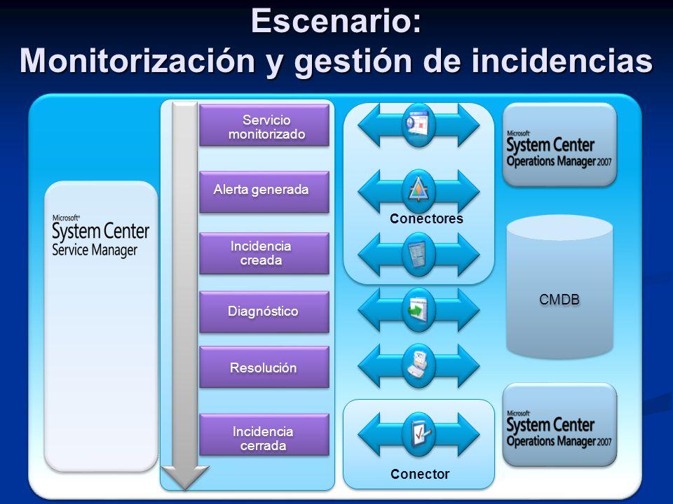 Escenario: Monitorización y gestión de incidencias