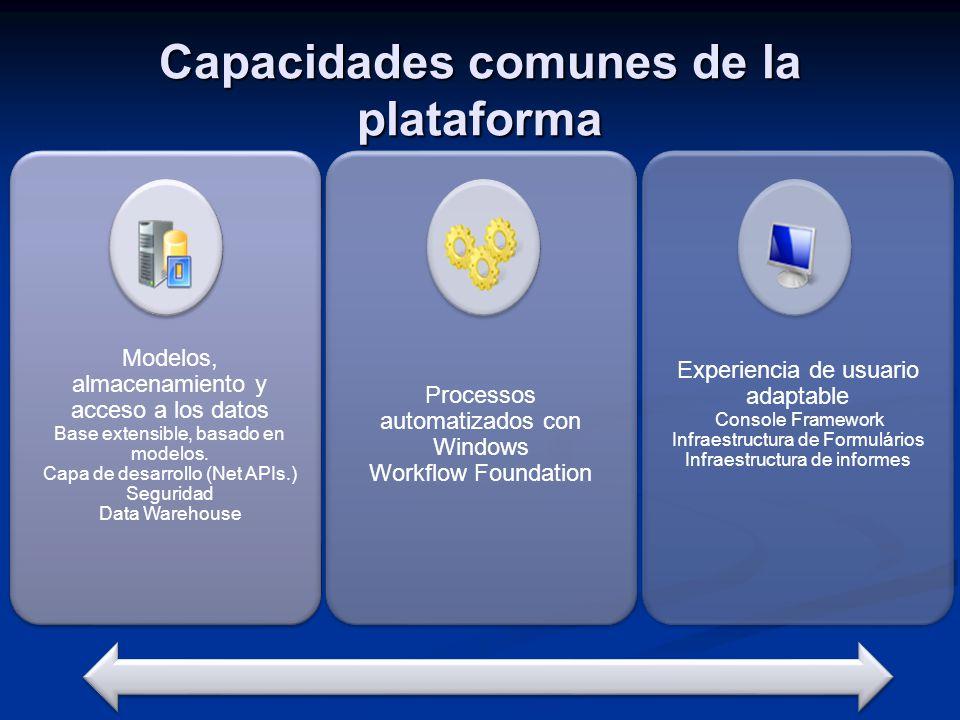 Capacidades comunes de la plataforma