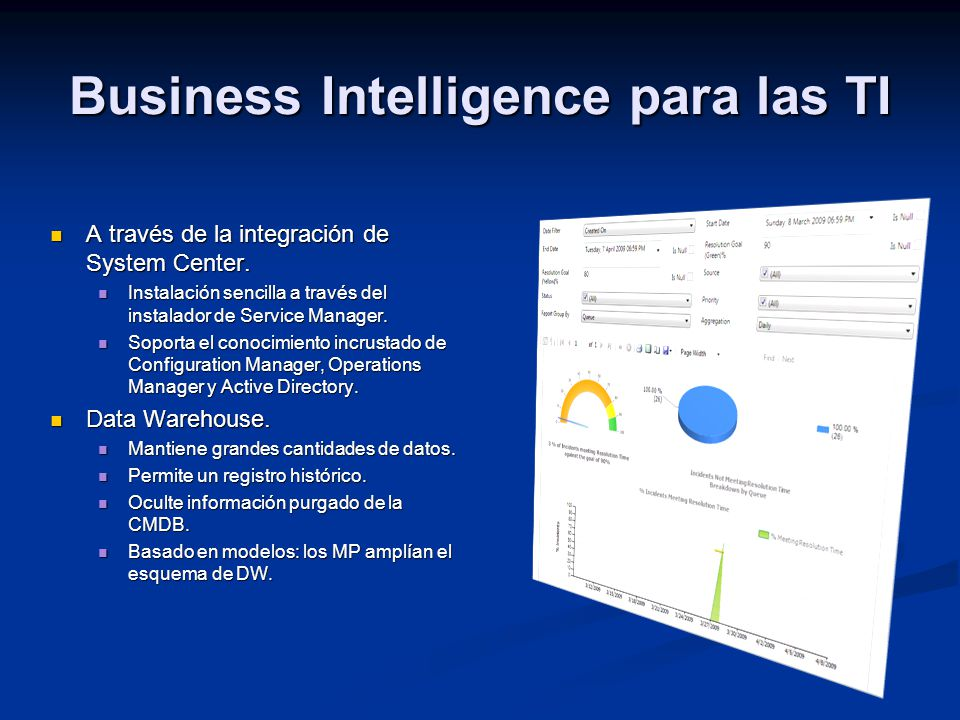 Business Intelligence para las TI