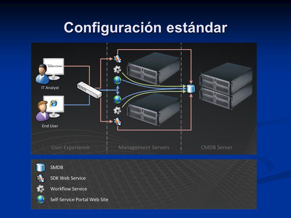 Configuración estándar