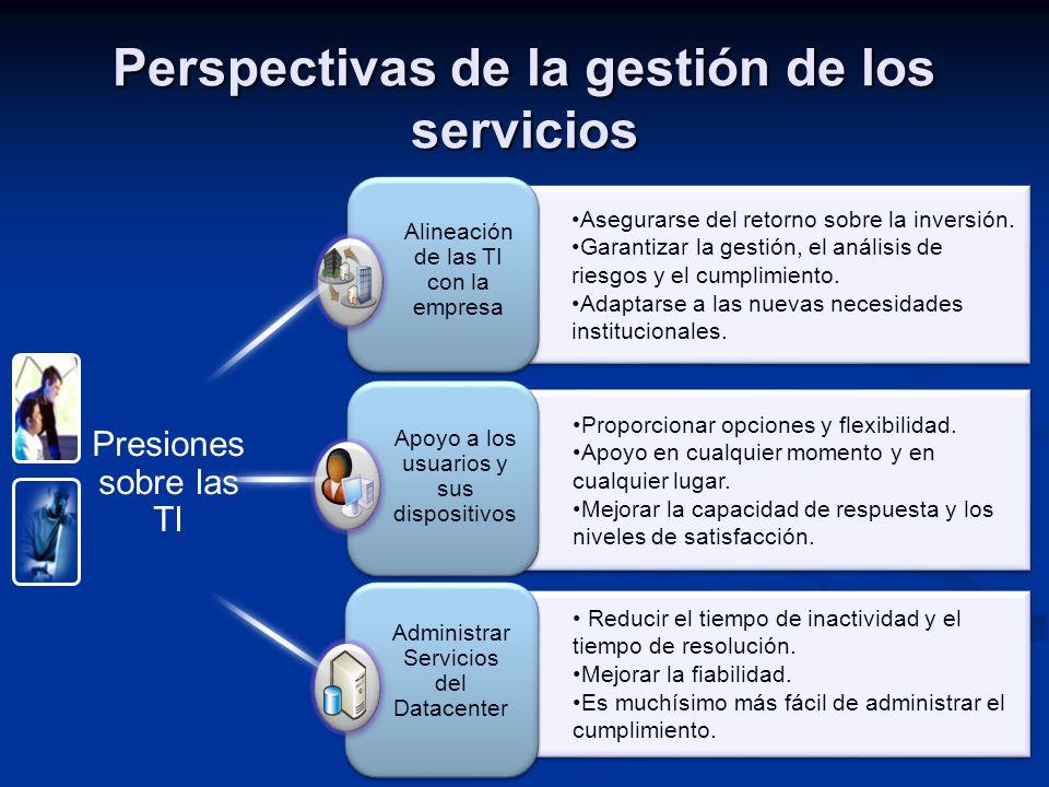 Perspectivas de la gestión de los servicios