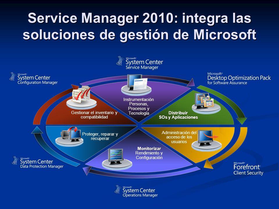 Service Manager 2010: integra las soluciones de gestión de Microsoft