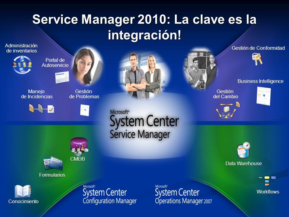 Service Manager 2010: La clave es la integración!