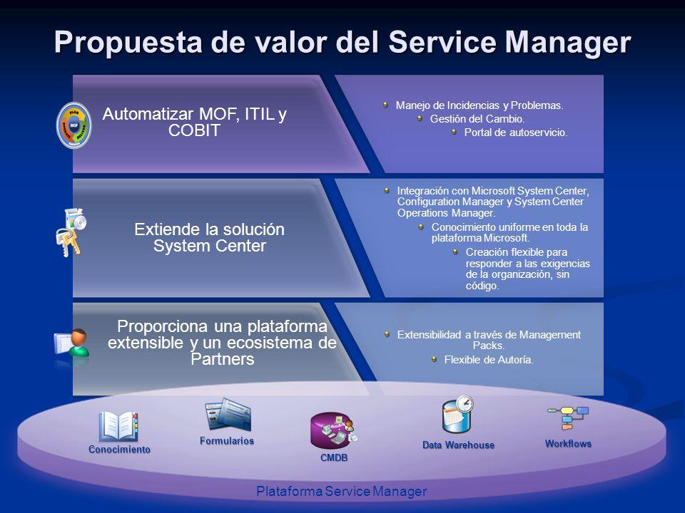 Propuesta de valor del Service Manager