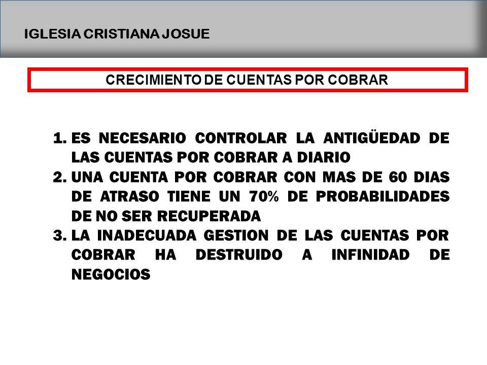 CRECIMIENTO DE CUENTAS POR COBRAR