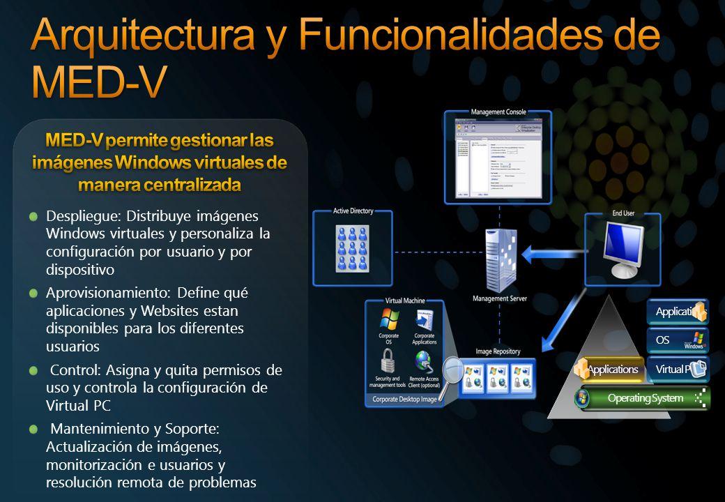 Arquitectura y Funcionalidades de MED-V