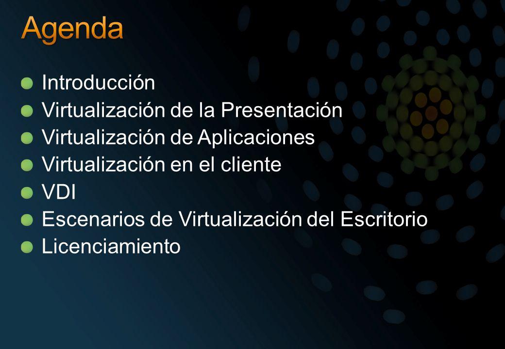 Agenda Introducción Virtualización de la Presentación