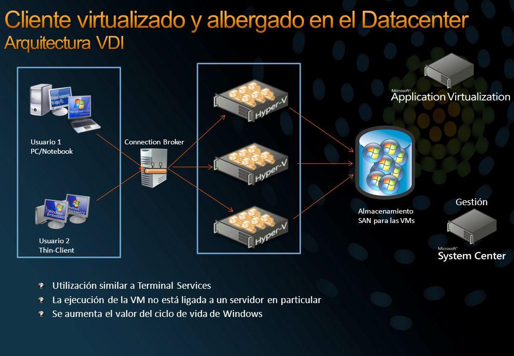 Cliente virtualizado y albergado en el Datacenter Arquitectura VDI