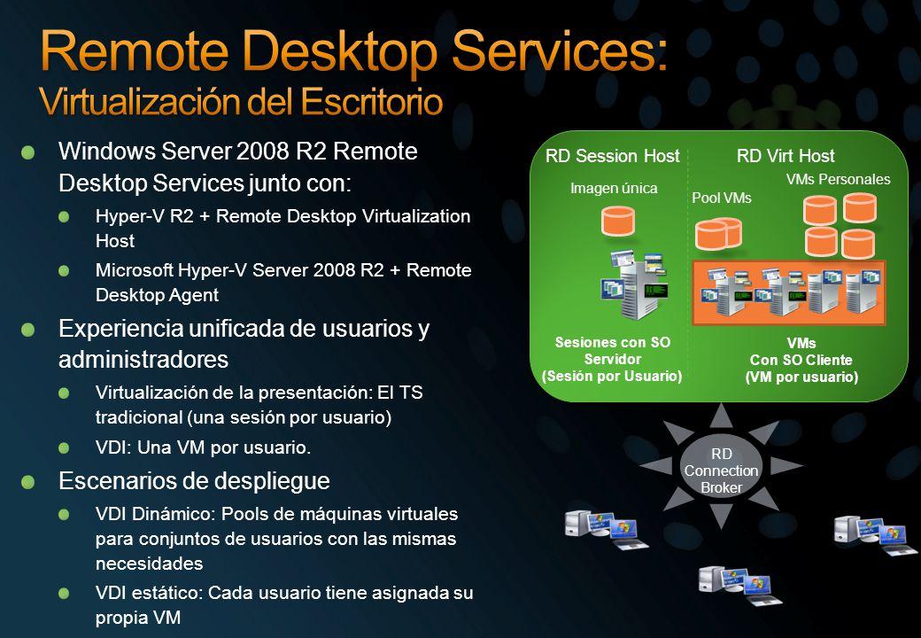 Remote Desktop Services: Virtualización del Escritorio