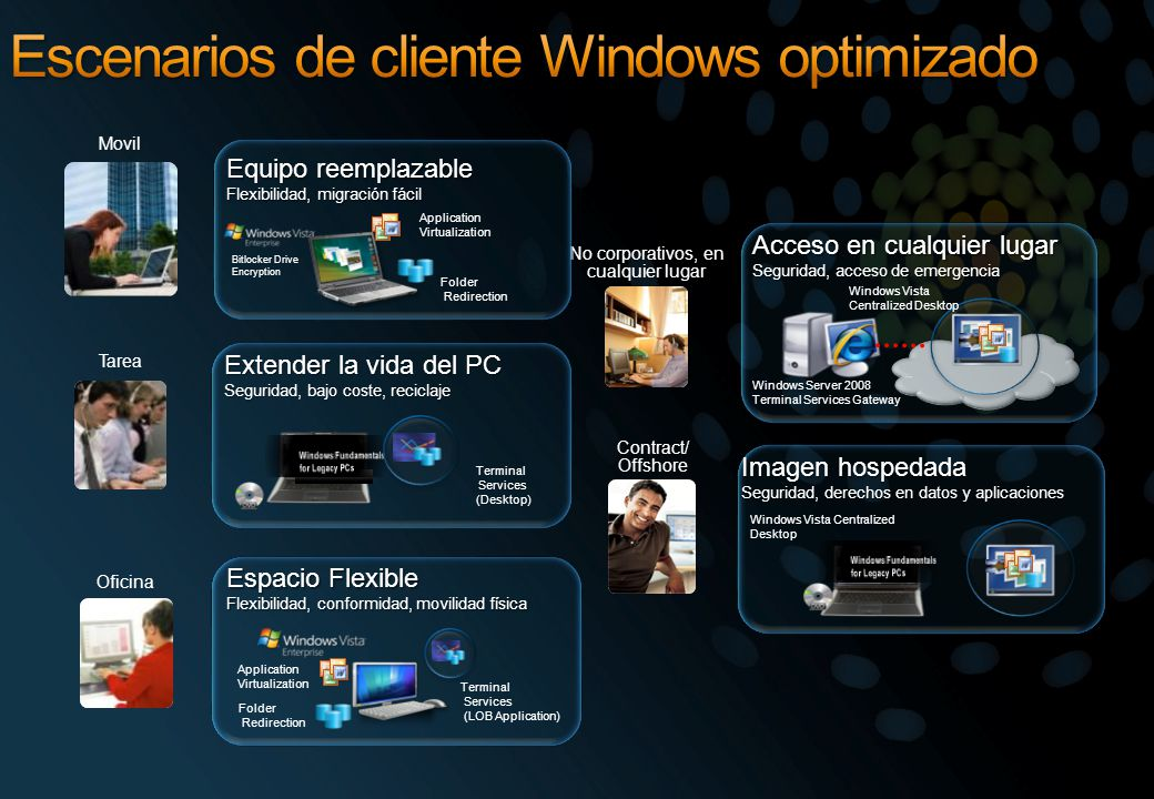 Escenarios de cliente Windows optimizado