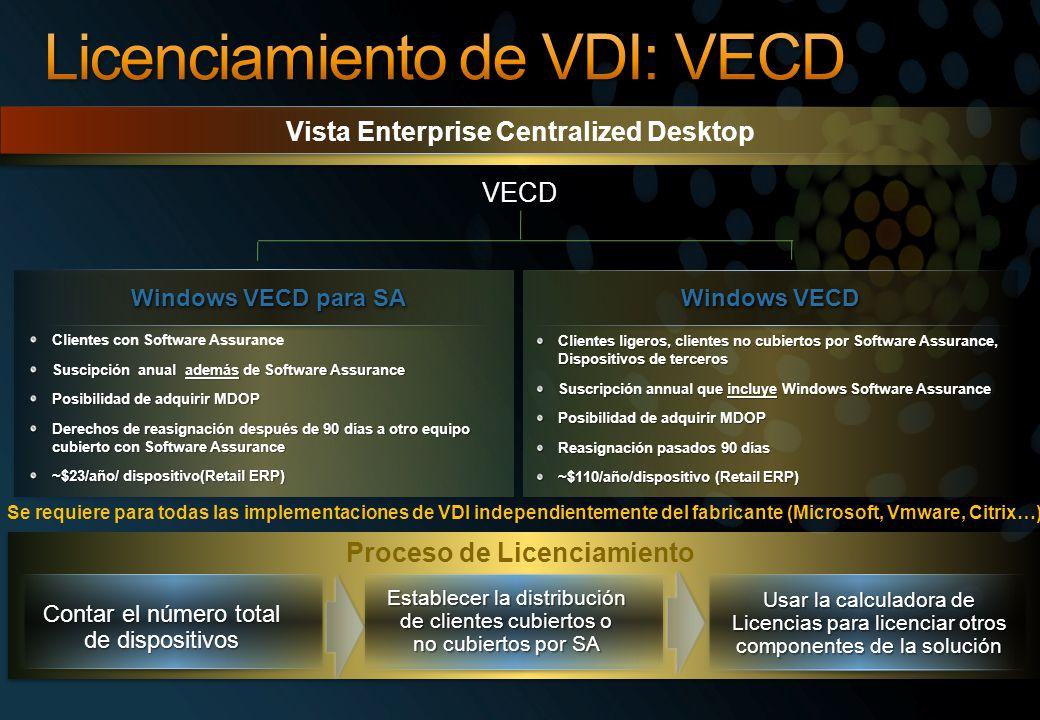 Licenciamiento de VDI: VECD