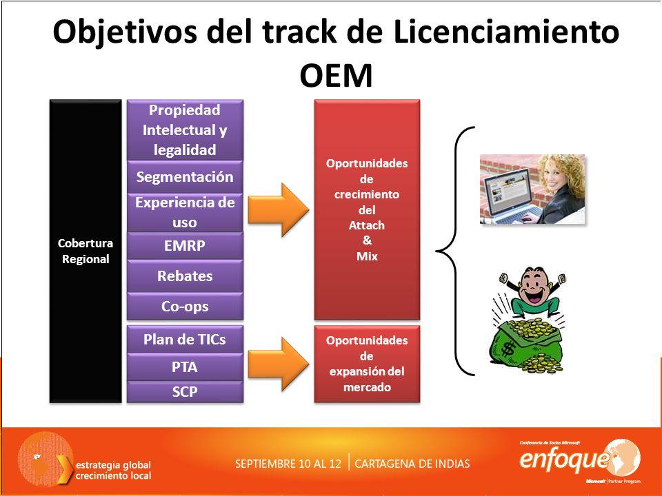 Objetivos del track de Licenciamiento OEM