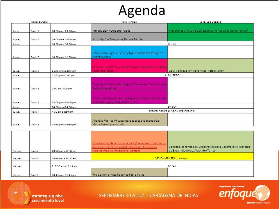 Agenda Introducion Humberto Rueda