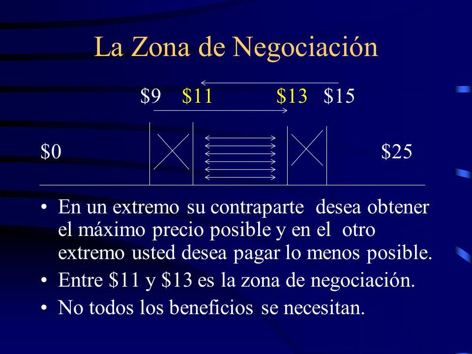 La Zona de Negociación $9 $11 $13 $15 $0 $25