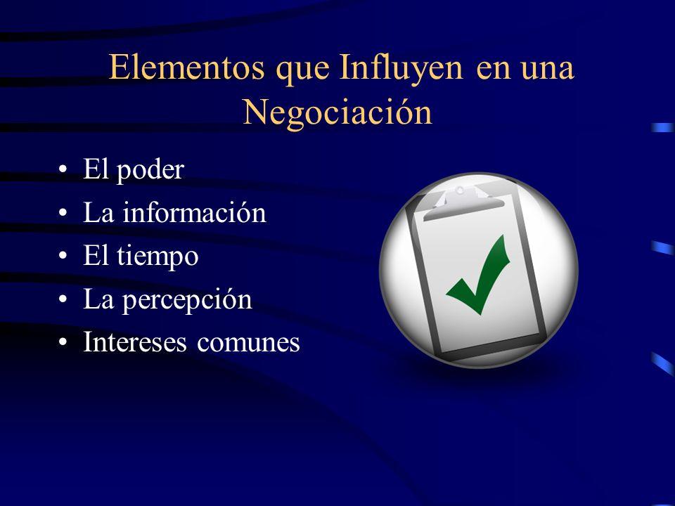 Elementos que Influyen en una Negociación