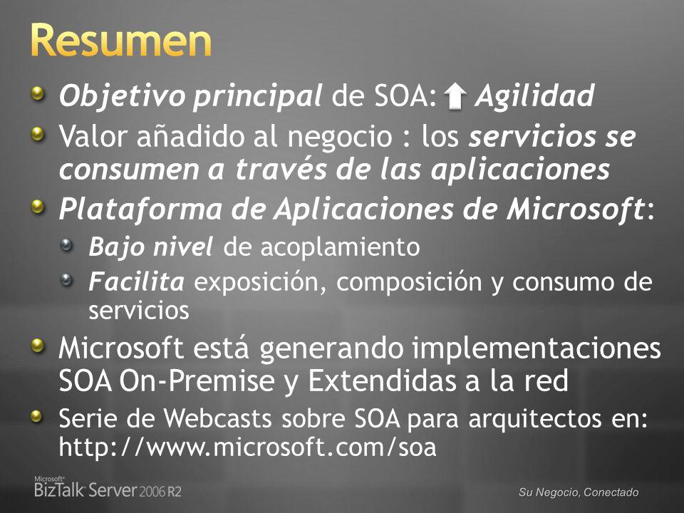 Resumen Objetivo principal de SOA: Agilidad