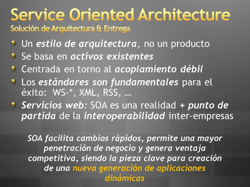Service Oriented Architecture Solución de Arquitectura & Entrega