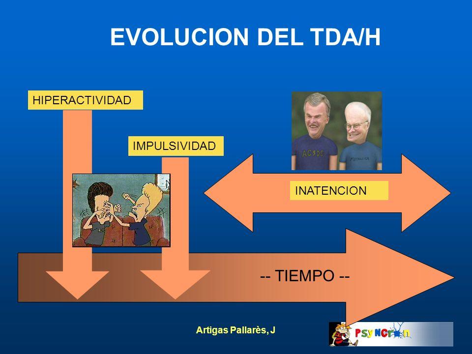 EVOLUCION DEL TDA/H -- TIEMPO -- HIPERACTIVIDAD IMPULSIVIDAD