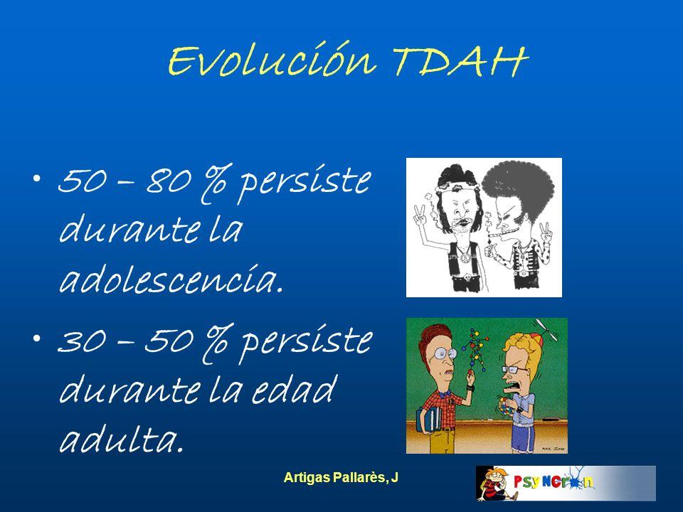 Evolución TDAH 50 – 80 % persiste durante la adolescencia.