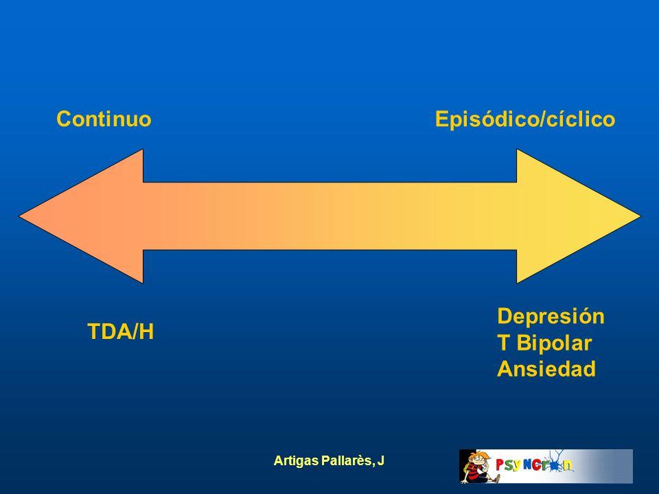 Continuo Episódico/cíclico Depresión T Bipolar Ansiedad TDA/H