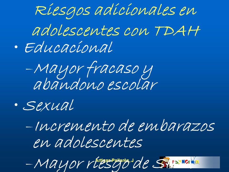 Riesgos adicionales en adolescentes con TDAH