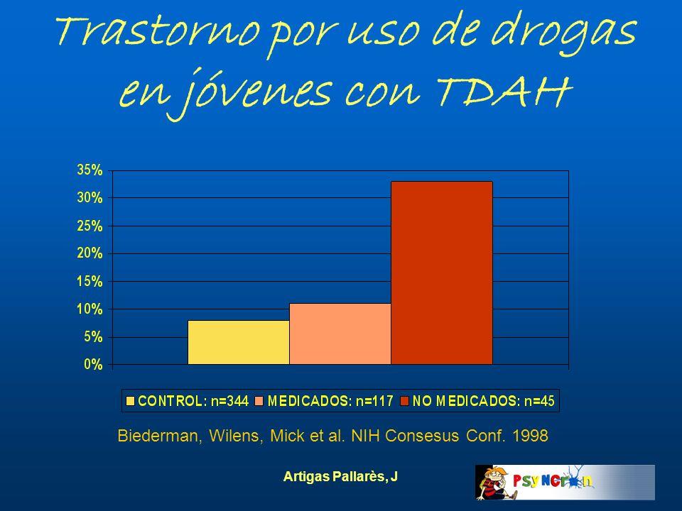 Trastorno por uso de drogas en jóvenes con TDAH