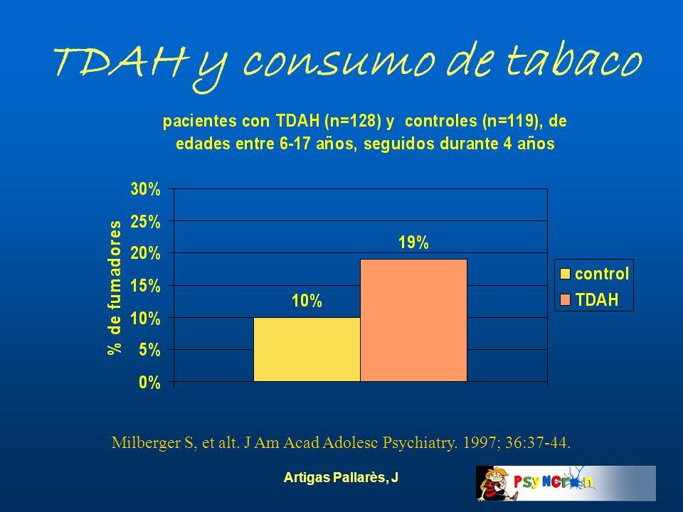 TDAH y consumo de tabaco