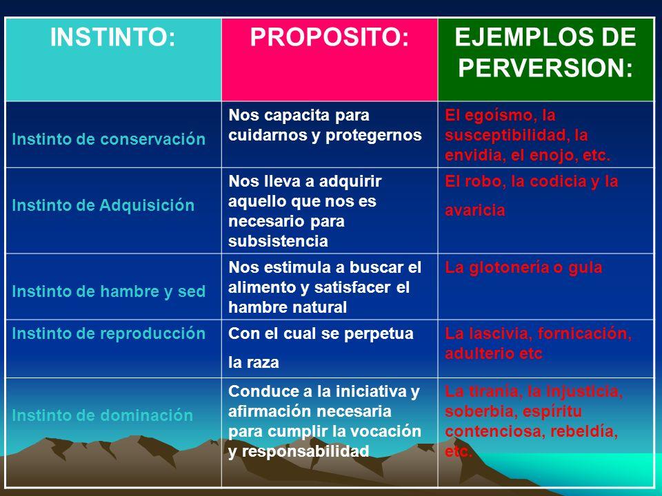 EJEMPLOS DE PERVERSION: