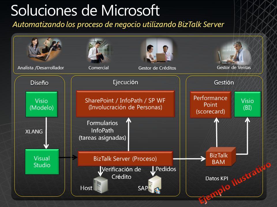 Soluciones de Microsoft