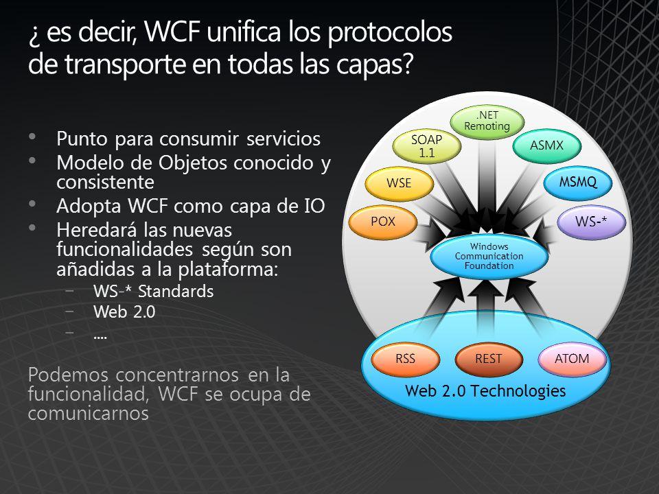 ¿ es decir, WCF unifica los protocolos de transporte en todas las capas