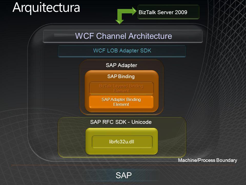 Arquitectura WCF Channel Architecture SAP BizTalk Server 2009