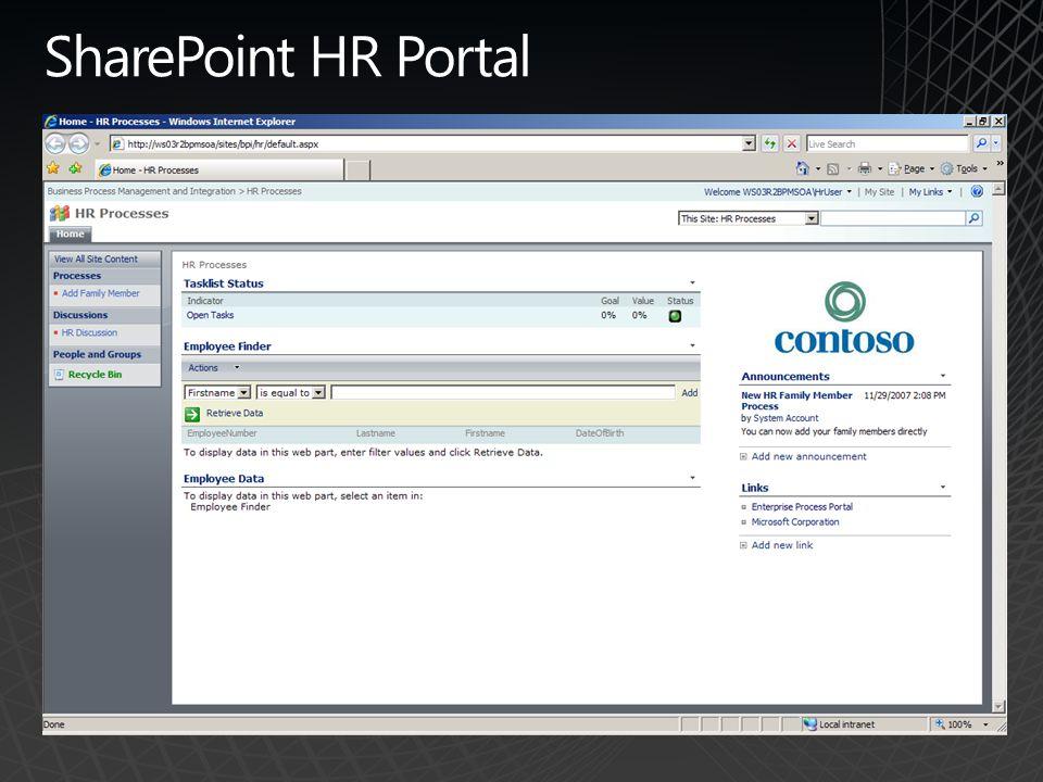 SharePoint HR Portal