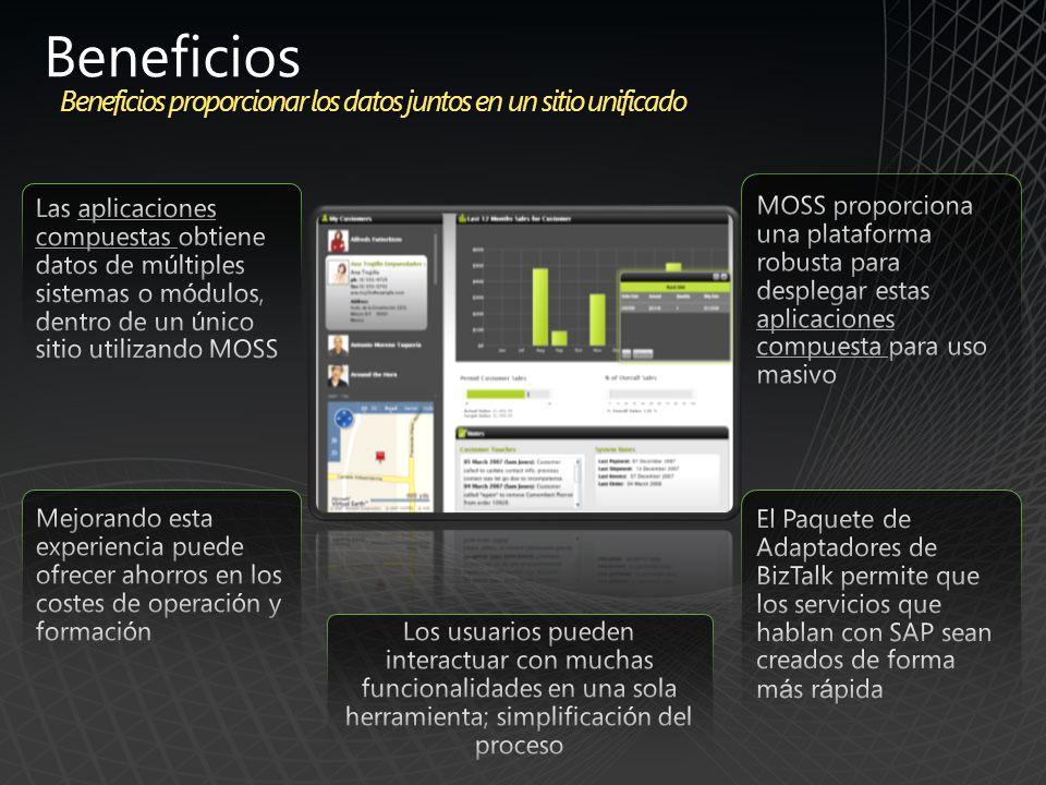 Beneficios Beneficios proporcionar los datos juntos en un sitio unificado.