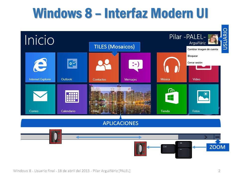 Windows 8 – Interfaz Modern UI