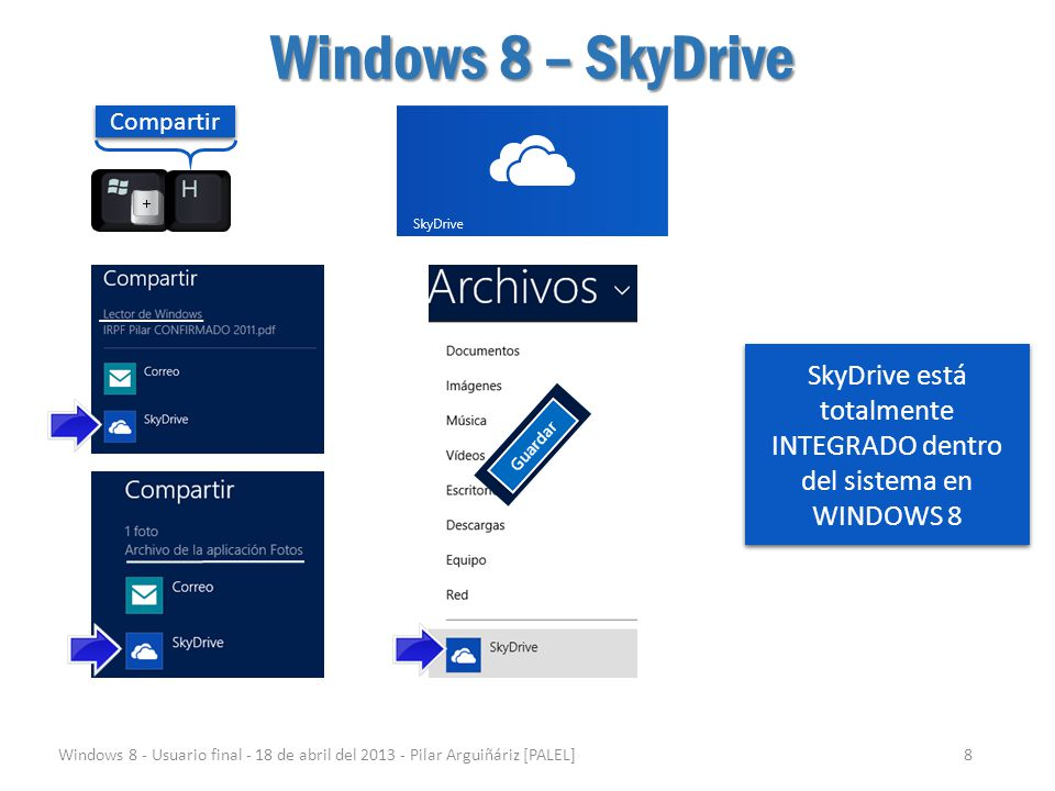 SkyDrive está totalmente INTEGRADO dentro del sistema en WINDOWS 8