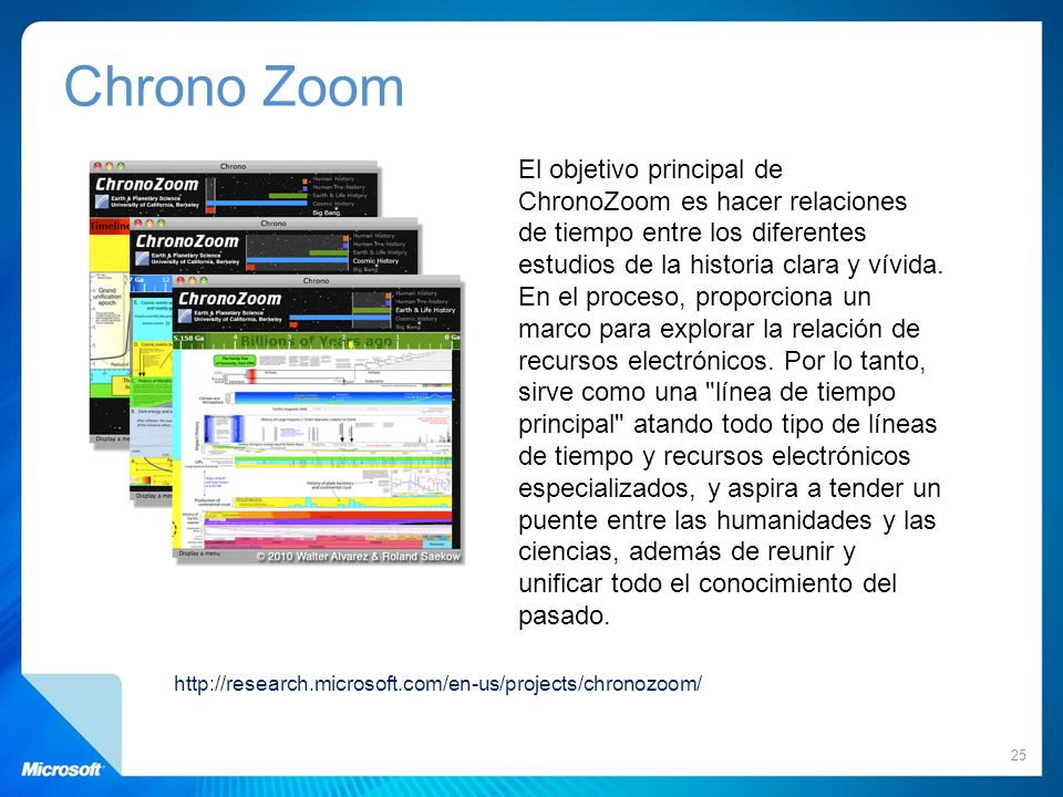 Chrono Zoom