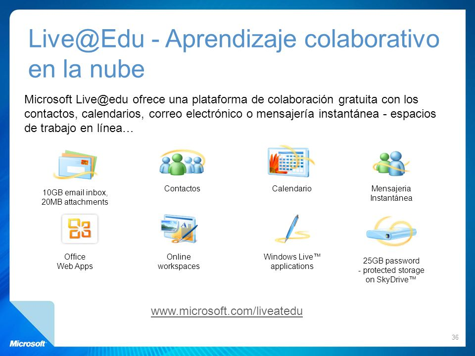 Live@Edu - Aprendizaje colaborativo en la nube