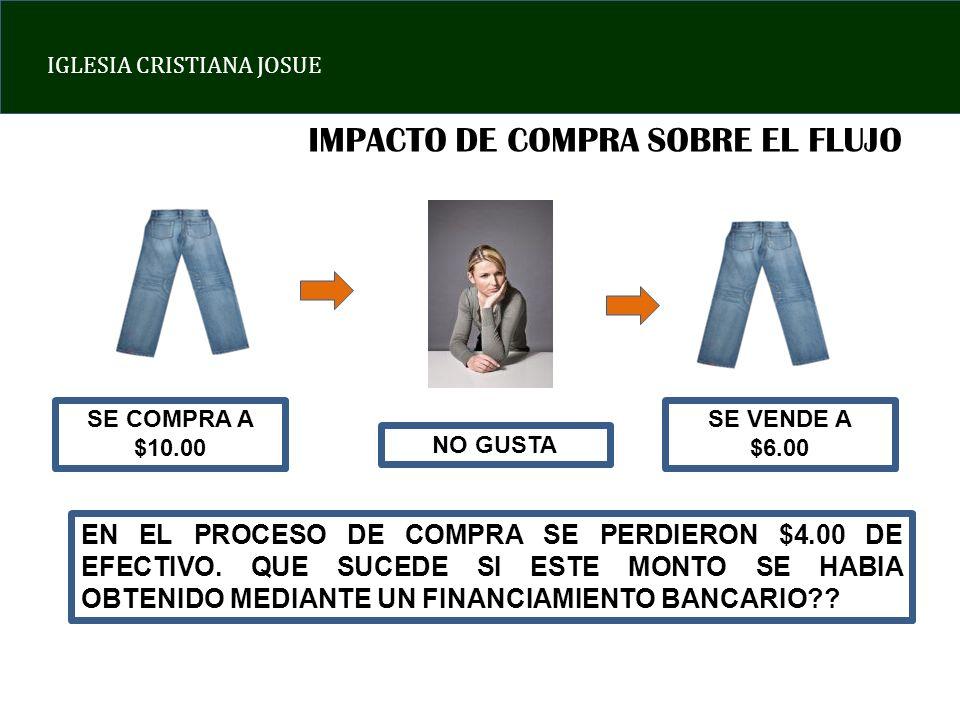 IMPACTO DE COMPRA SOBRE EL FLUJO