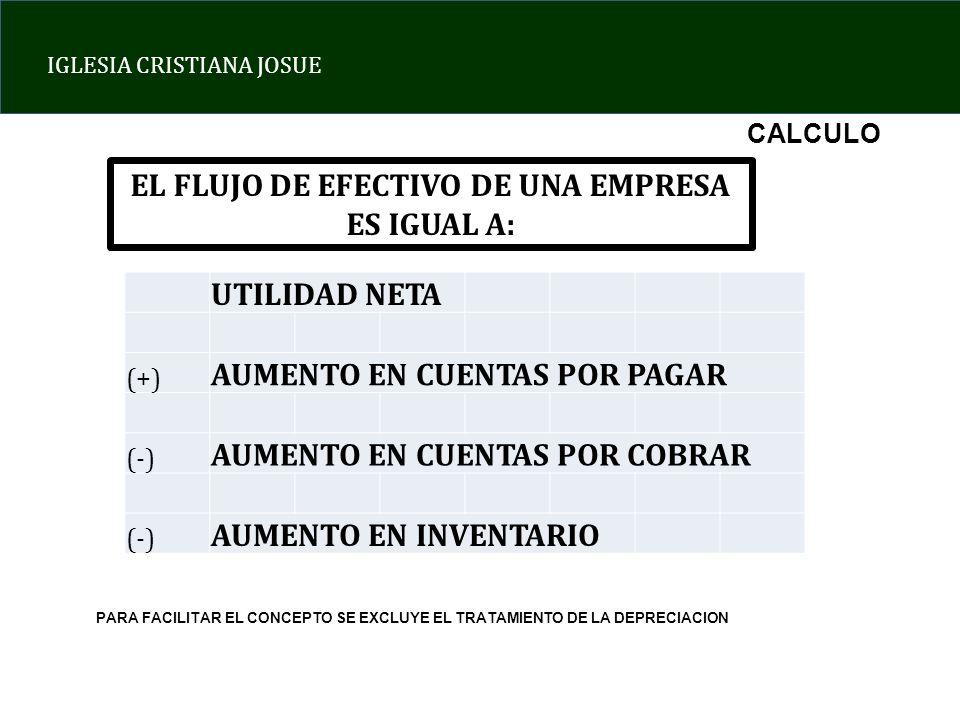 EL FLUJO DE EFECTIVO DE UNA EMPRESA ES IGUAL A: