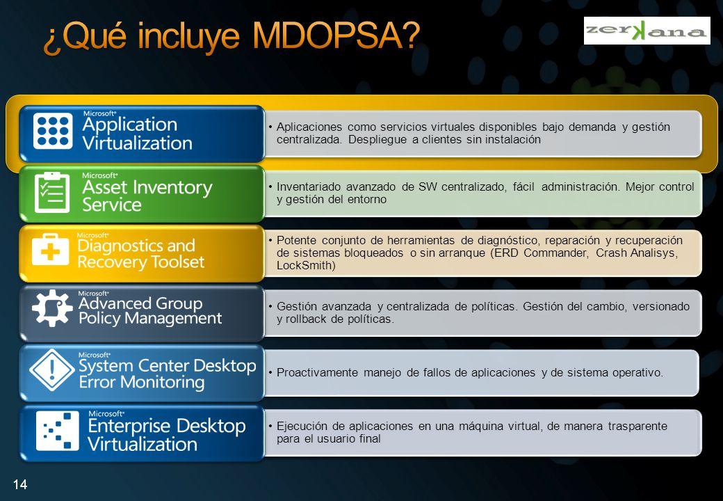 ¿Qué incluye MDOPSA Aplicaciones como servicios virtuales disponibles bajo demanda y gestión centralizada. Despliegue a clientes sin instalación.