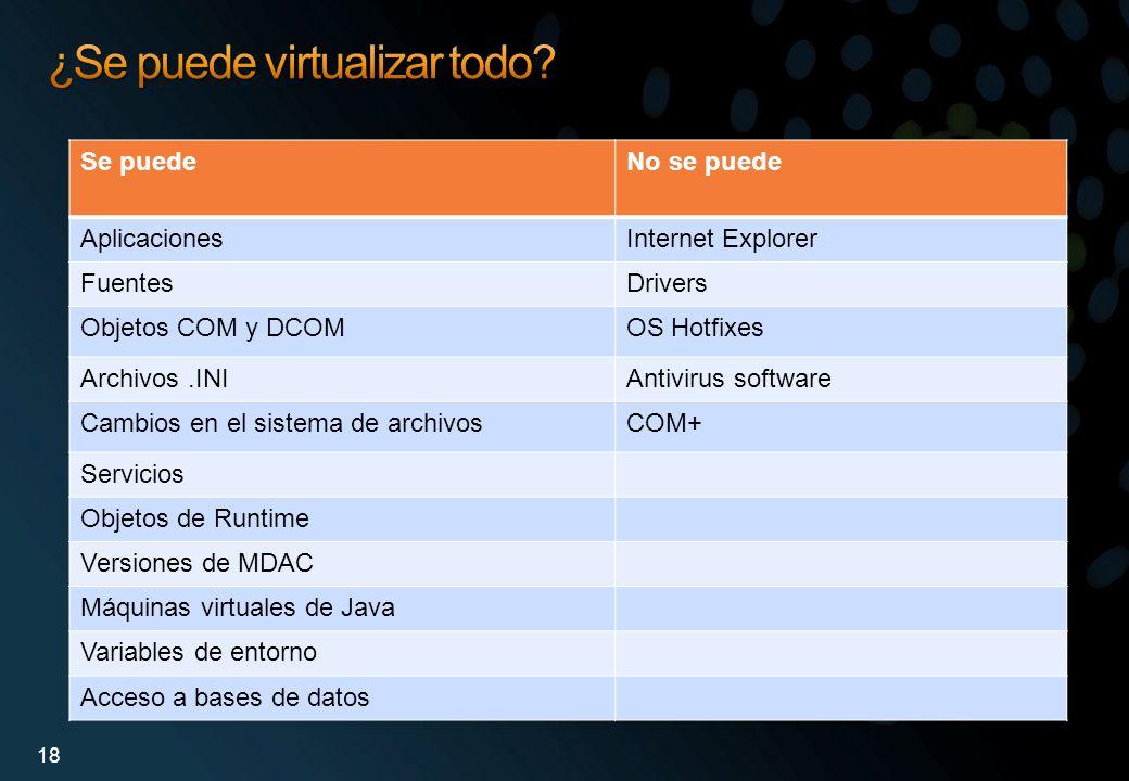 ¿Se puede virtualizar todo