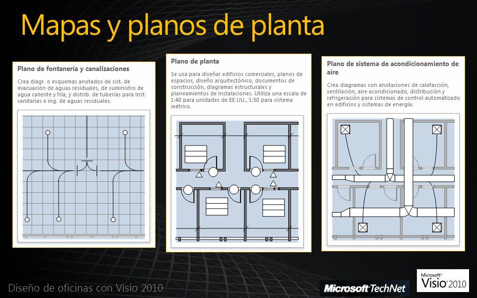 Mapas y planos de planta