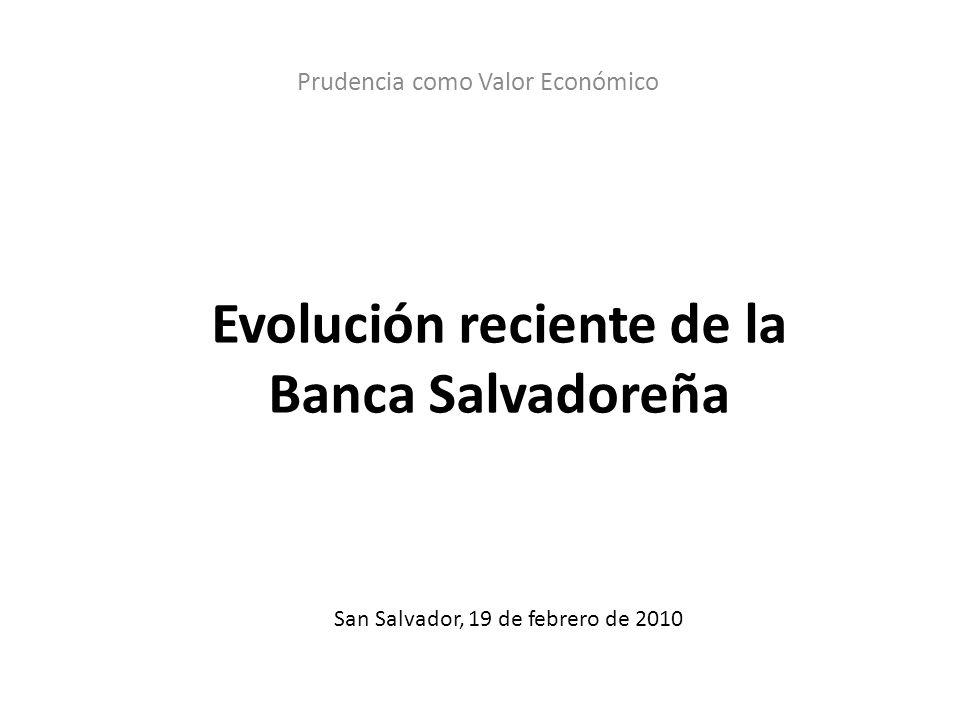 Evolución reciente de la Banca Salvadoreña
