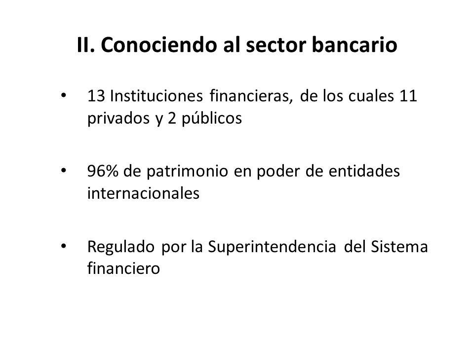 II. Conociendo al sector bancario
