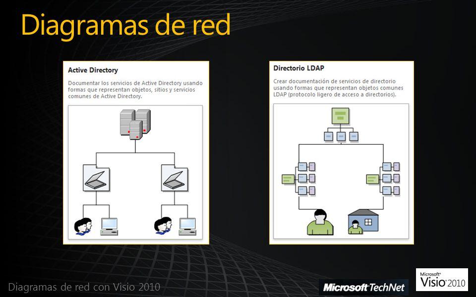 Diagramas de red Diagramas de red con Visio 2010