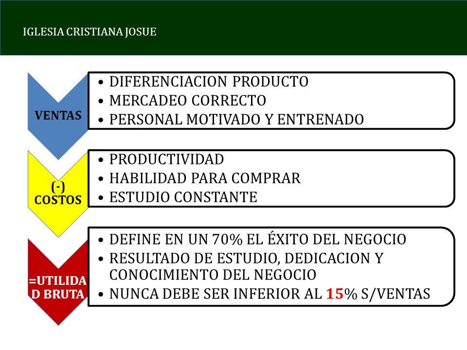 DIFERENCIACION PRODUCTO MERCADEO CORRECTO