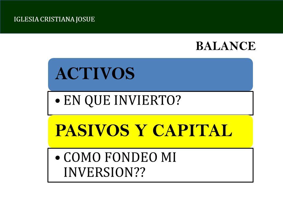 BALANCE ACTIVOS EN QUE INVIERTO PASIVOS Y CAPITAL